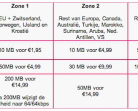 T-Mobile vergroot datapakketten buitenland